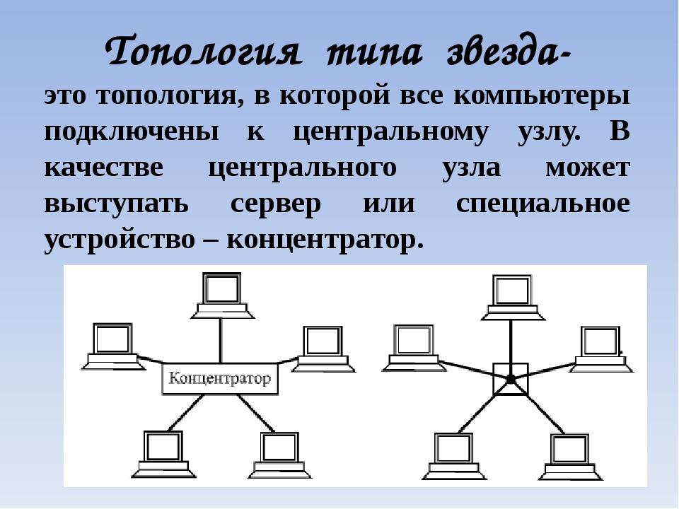 Топология типа звезда- это топология, в которой все компьютеры подключены к ц...