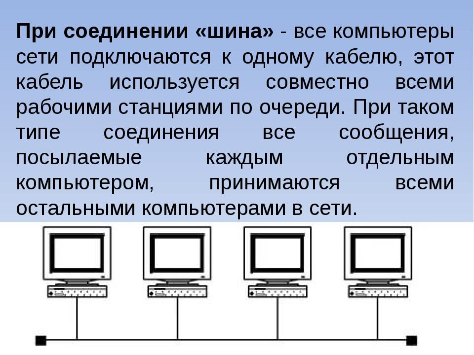 При соединении «шина» - все компьютеры сети подключаются к одному кабелю, это...