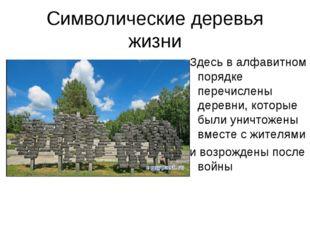 Символические деревья жизни Здесь в алфавитном порядке перечислены деревни, к