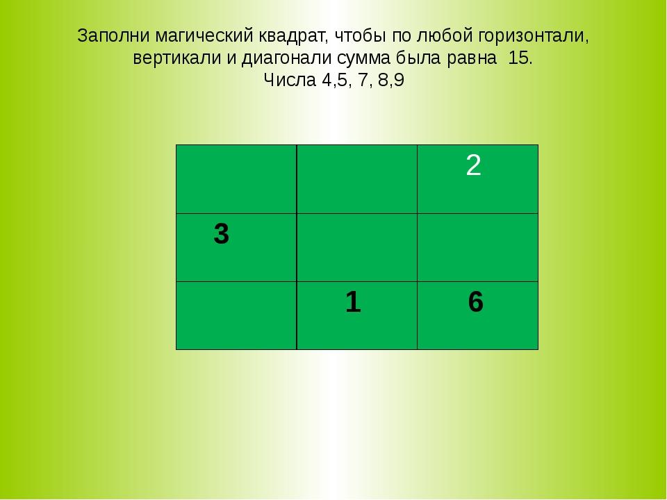 Заполни магический квадрат, чтобы по любой горизонтали, вертикали и диагонали...