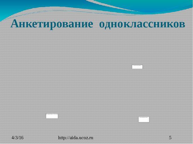 Анкетирование одноклассников http://aida.ucoz.ru