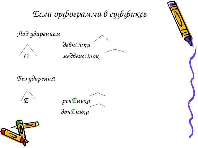 Если орфограмма в суффиксе Под ударением девчОнки О медвежОнок Без ударения Е...