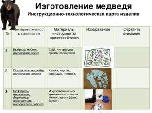 Изготовление медведя Инструкционно-технологическая карта изделия № Последоват