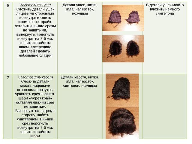 6 Заготовить ушиСложить детали ушек лицевыми сторонами во внутрь и сшитьшвом...