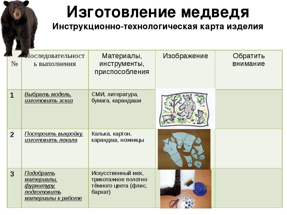 Изготовление медведя Инструкционно-технологическая карта изделия № Последоват...