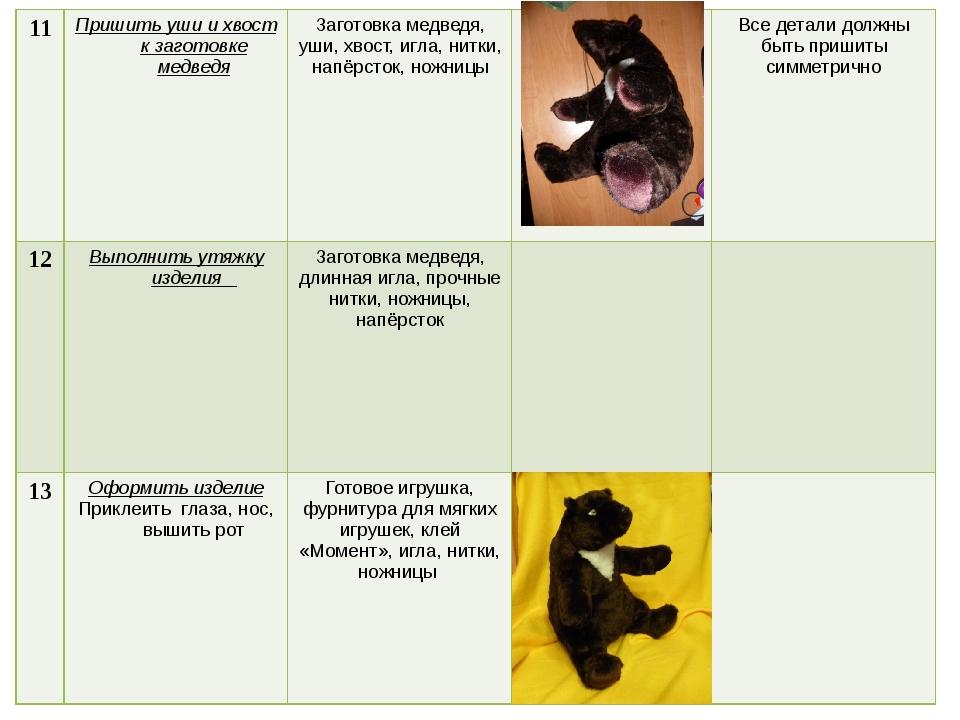 11 Пришить уши и хвост к заготовке медведя Заготовка медведя, уши, хвост, игл...