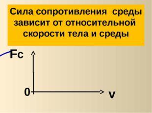 Сила сопротивления среды зависит от относительной скорости тела и среды 0 Fс v