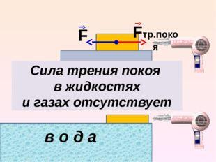 Сила трения покоя в жидкостях и газах отсутствует F Fтр.покоя в о д а