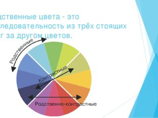 Родственные цвета - это последовательность из трёх стоящих друг за другом цве