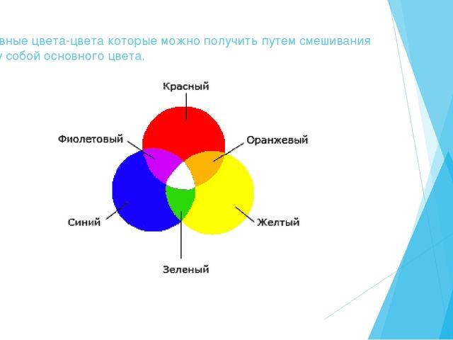 Составные цвета-цвета которые можно получить путем смешивания между собой осн...