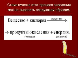 Схематически этот процесс окисления можно выразить следующим образом: