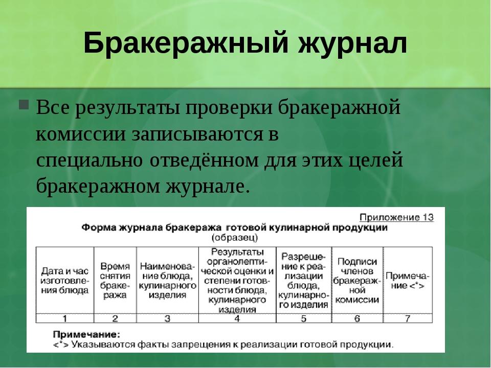 Бракеражный журнал Все результаты проверки бракеражной комиссии записываются...