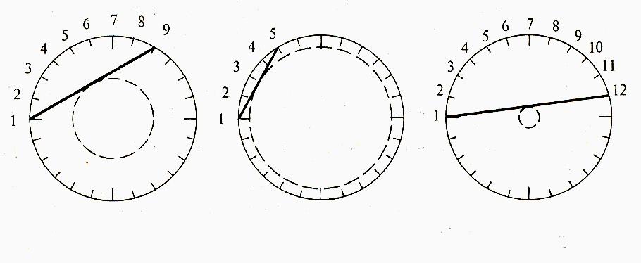 Изонить круг пошагово