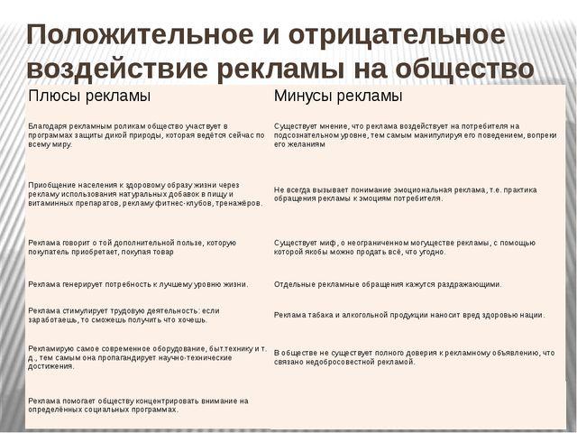 Положительное и отрицательное воздействие рекламы на общество Плюсы рекламы М...
