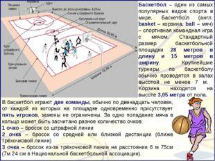 Баскетбол – один из самых популярных видов спорта в мире. Баскетбо́л (англ. b