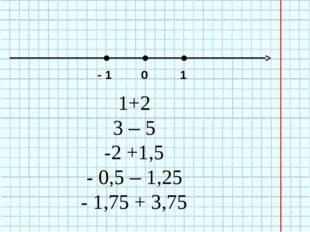 0 1 - 1 1+2 3 – 5 -2 +1,5 - 0,5 – 1,25 - 1,75 + 3,75