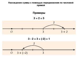 Нахождение суммы с помощью передвижения по числовой прямой Примеры 3 + 2 = 5