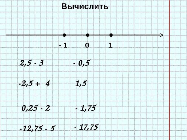 2,5 - 3 -2,5 + 4 0,25 - 2 -12,75 - 5 - 0,5 1,5 - 1,75 - 17,75 0 1 - 1 Вычислить