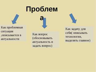 Проблема Как проблемная ситуация ,описывается в актуальности Как вопрос (обо