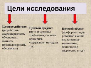 Цели исследования Целевое действие (разработать, охарактеризовать, обосноват