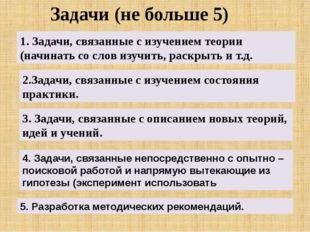 Задачи (не больше 5) 1. Задачи, связанные с изучением теории (начинать со сло