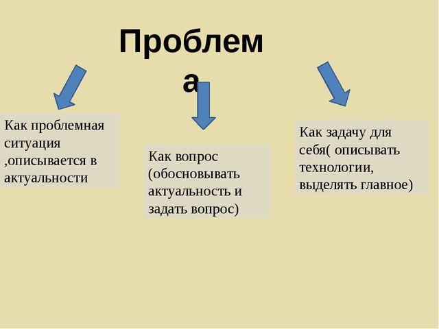 Проблема Как проблемная ситуация ,описывается в актуальности Как вопрос (обо...