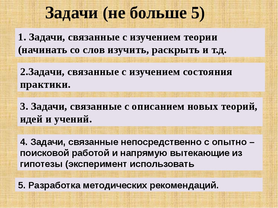 Задачи (не больше 5) 1. Задачи, связанные с изучением теории (начинать со сло...