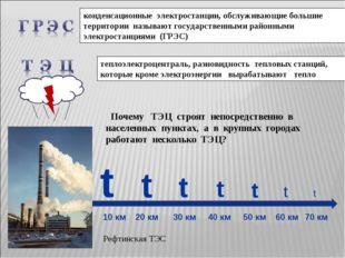 t t t t t t t 10 км 20 км 30 км 40 км 50 км 60 км 70 км теплоэлектроцентраль,