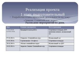 Разработка плана проектной деятельности на тему: «Зимние Олимпийские игры». Р