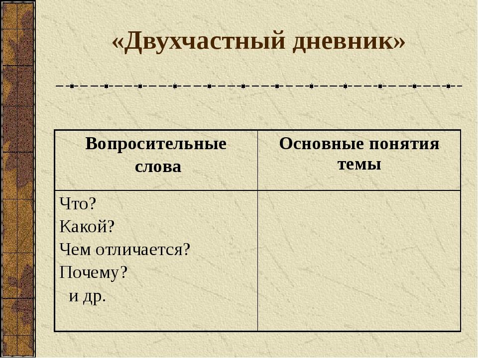 «Двухчастный дневник» Вопросительные слова Основные понятия темы Что? Какой?...