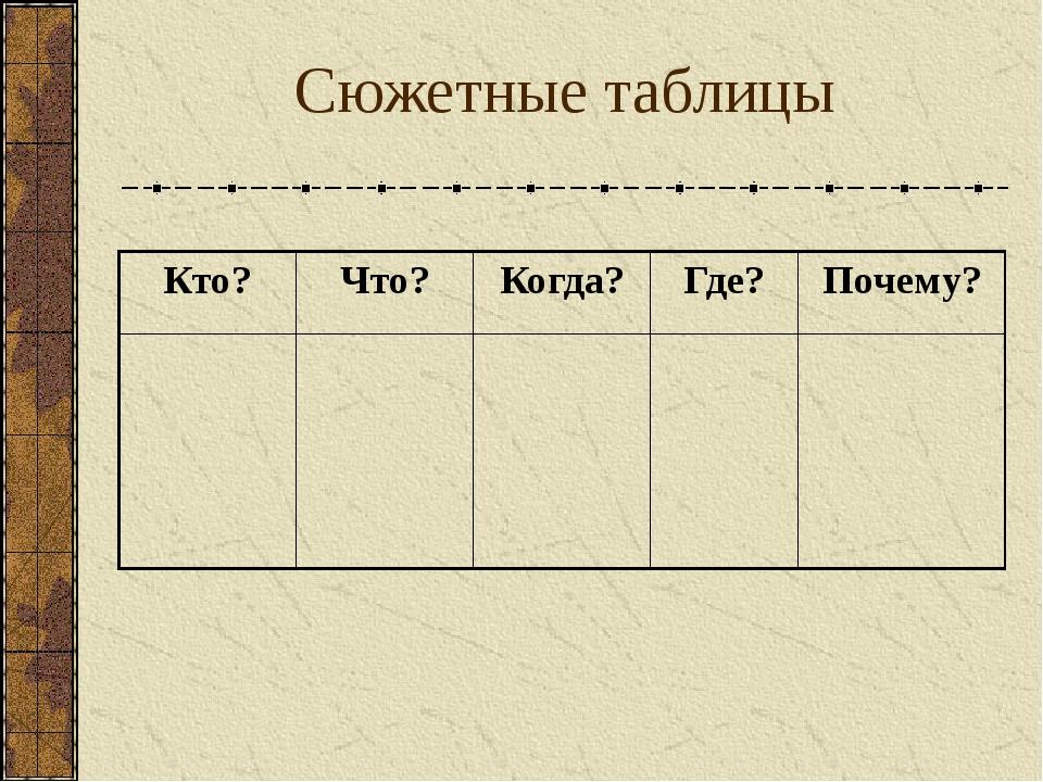 Сюжетные таблицы Кто? Что? Когда? Где? Почему?