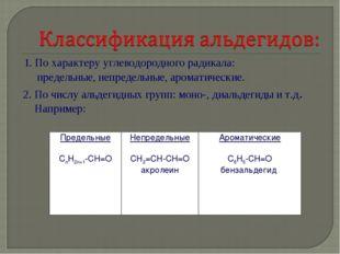 1. По характеру углеводородного радикала: предельные, непредельные, ароматич