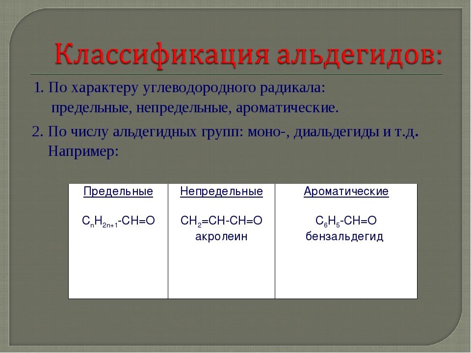 1. По характеру углеводородного радикала: предельные, непредельные, ароматич...
