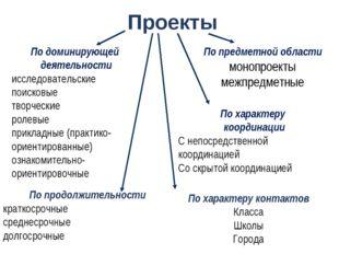 Проекты По доминирующей деятельности исследовательские поисковые творческие р