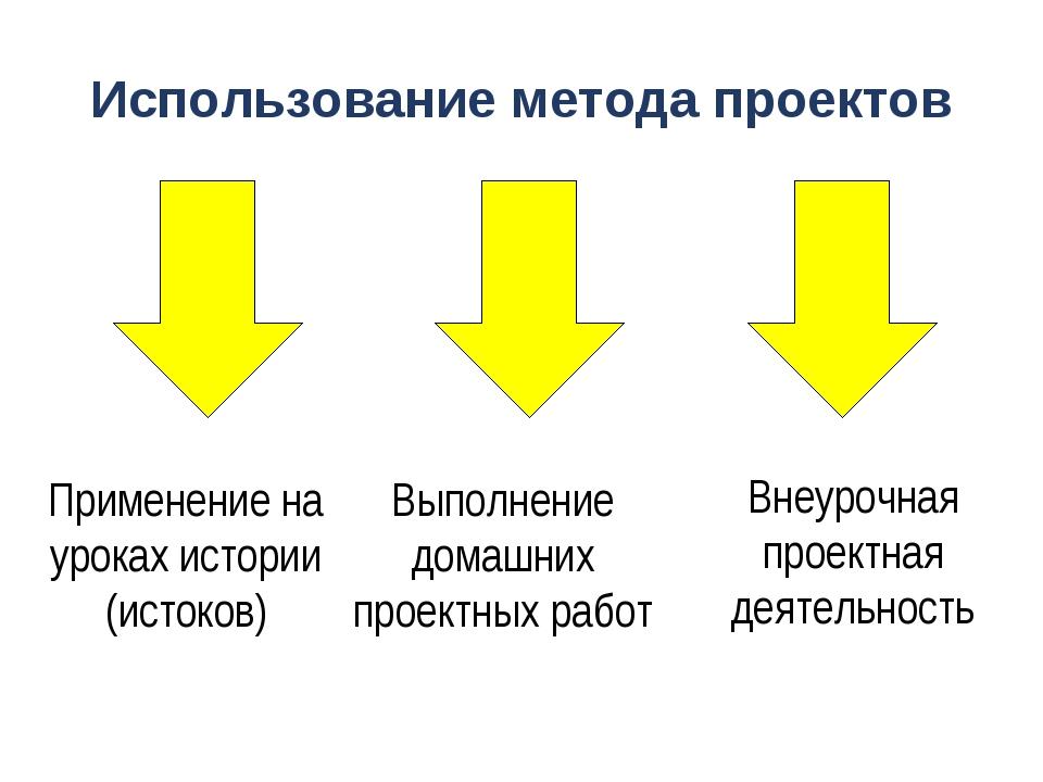 Использование метода проектов Применение на уроках истории (истоков) Выполнен...