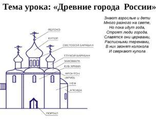 Тема урока: «Древние города России» . . Знают взрослые и дети Много разного н