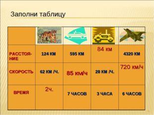* Заполни таблицу  РАССТОЯ-НИЕ 124 КМ  595 КМ84 км  4320 КМ СКОРОСТЬ