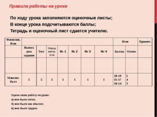 Правила работы на уроке По ходу урока заполняются оценочные листы; В конце ур