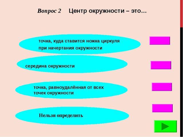 Вопрос 2 Центр окружности – это… точка, куда ставится ножка циркуля при начер...
