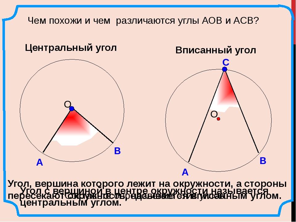 О Теорема. Вписанный угол измеряется половиной дуги, на которую он опирается...