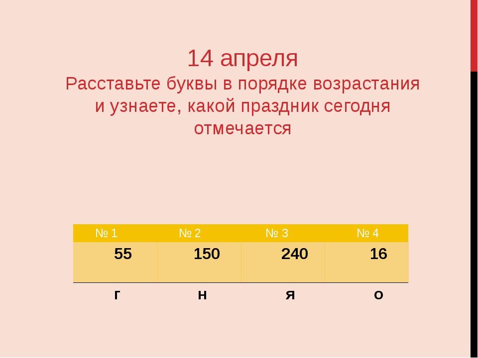 Оцени свою работу на уроке: а) мне было легко; б) мне было как обычно; в) мне...