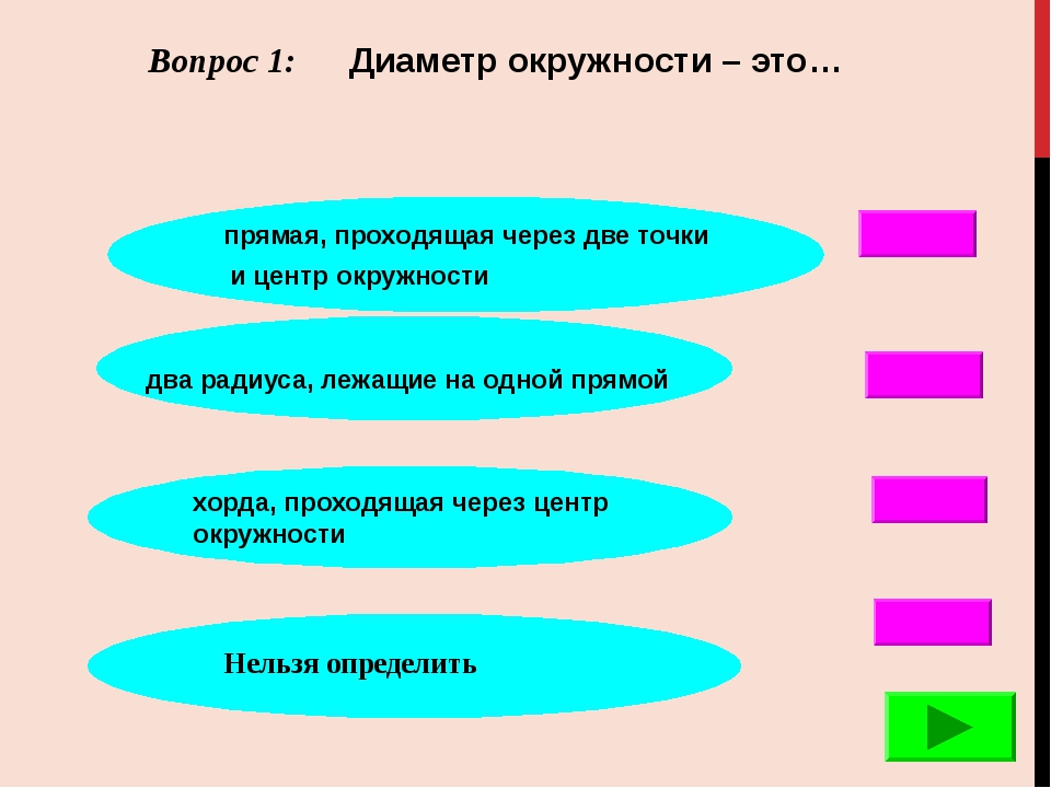 Вопрос 1: Диаметр окружности – это… прямая, проходящая через две точки и цент...