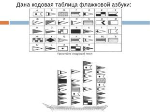 Прочитайте следующий текст: Дана кодовая таблица флажковой азбуки: