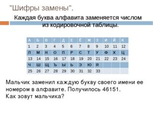 """""""Шифры замены"""". Каждая буква алфавита заменяется числом из кодировочной табли"""