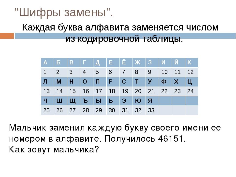 """""""Шифры замены"""". Каждая буква алфавита заменяется числом из кодировочной табли..."""