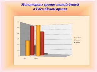 Мониторинг уровня знаний детей о Российской армии