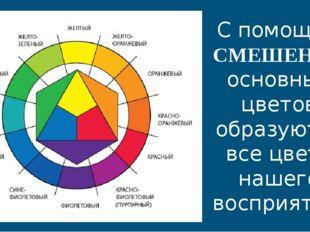 С помощью СМЕШЕНИЯ основных цветов образуются все цвета нашего восприятия