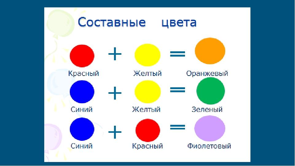 Как из синего сделать красный 855