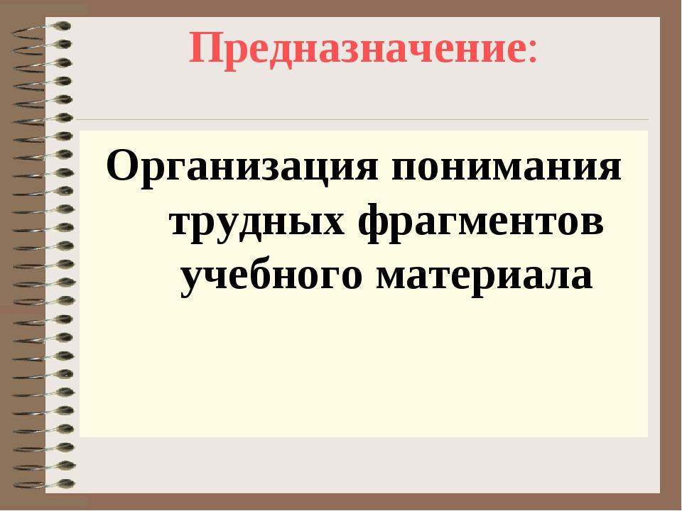 Предназначение: Организация понимания трудных фрагментов учебного материала