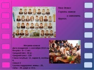 Метрика класса Дата рождения: 1 сентября 2010 год Возраст: 6—7 лет Средний ве